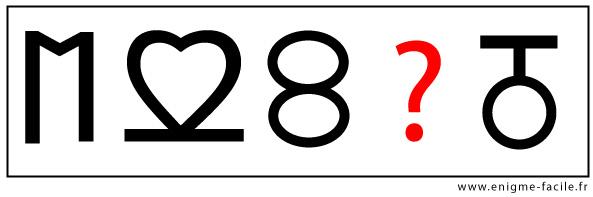 Enigme Image suite de symboles - enigme facile