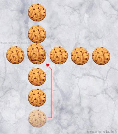 reponse enigme cookie