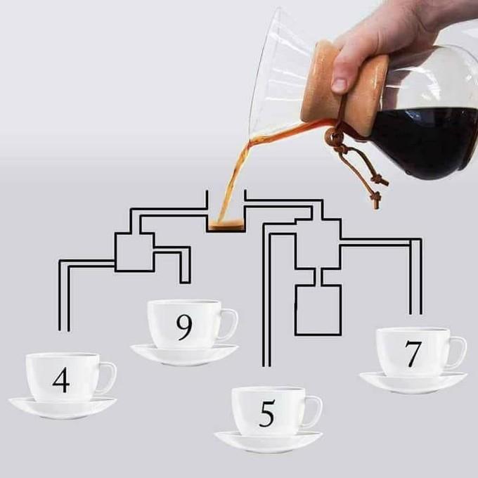 enigme cafe le bon tuyau