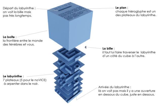 inside cube