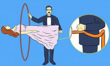 Explication levitation femme allongee