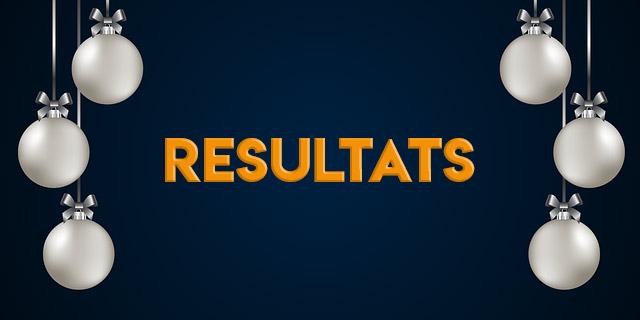 Resultats challenge noel 2020