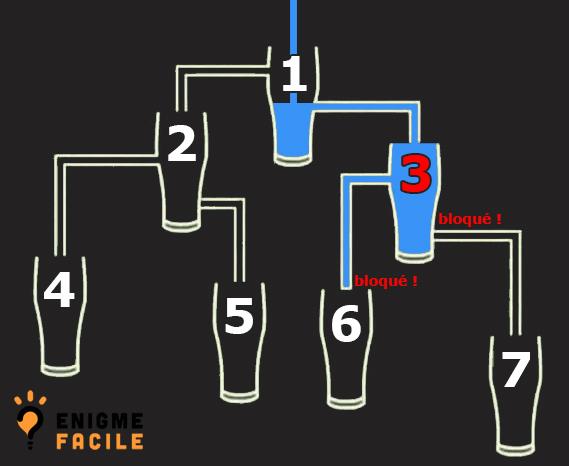 Solution verre rempli premier v2